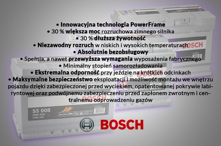 Bosch - opis