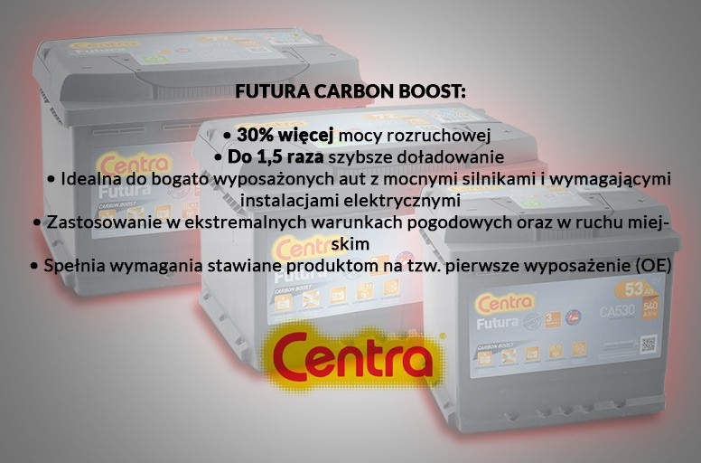 Centra - opis
